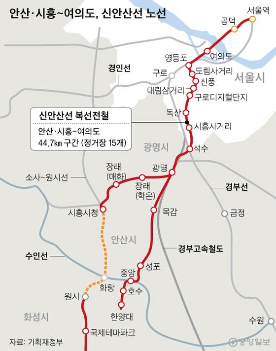 안산·시흥~여의도를 잇는 신안산선 노선. 그래픽=김주원 기자 zoom@joongang.co.kr