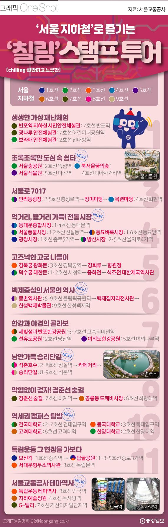 서울 지하철 스탬프 투어