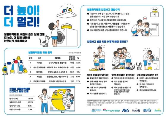 '어린이 생활화학제품 안전사고 예방' 리플렛, [세이프키즈코리아 제공]