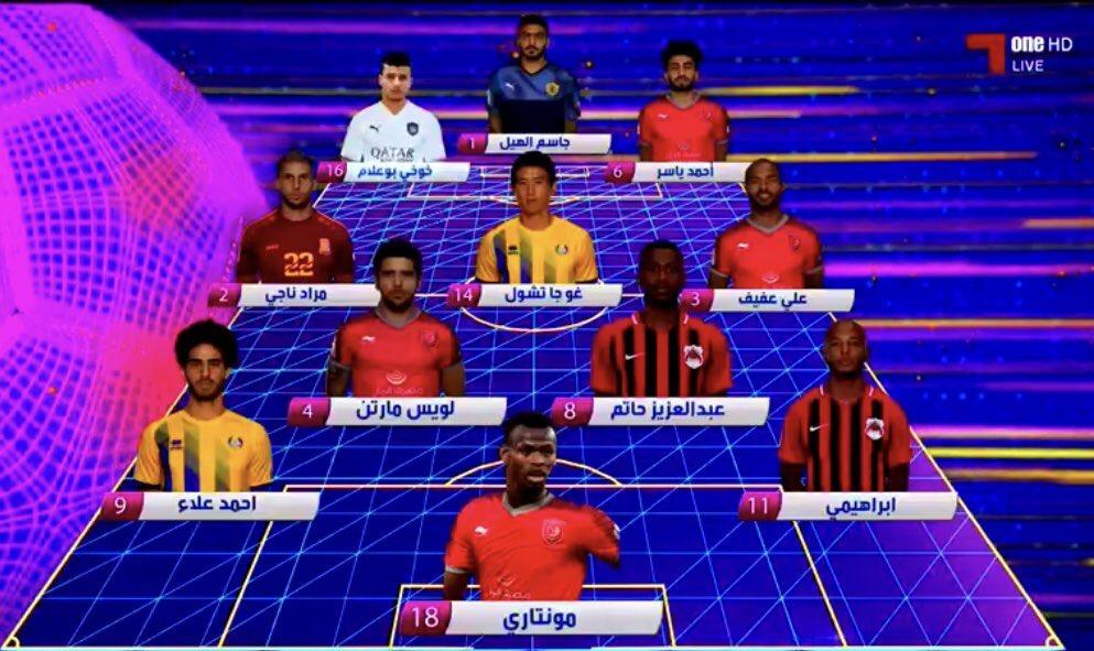 카타르 프로축구 중계사 알카스가 4라운드 베스트11을 선정하면서 구자철을 중앙 미드필더로 뽑았다. [사진 알카스 캡처]