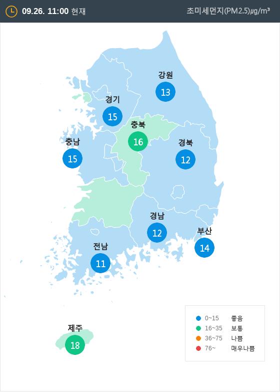 [9월 26일 PM2.5]  오전 11시 전국 초미세먼지 현황