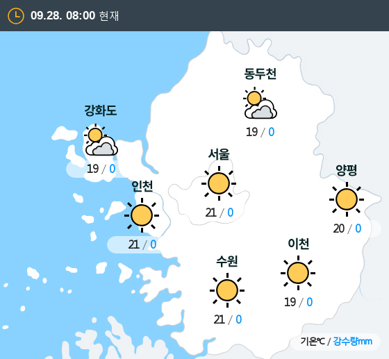 2019년 09월 28일 8시 수도권 날씨