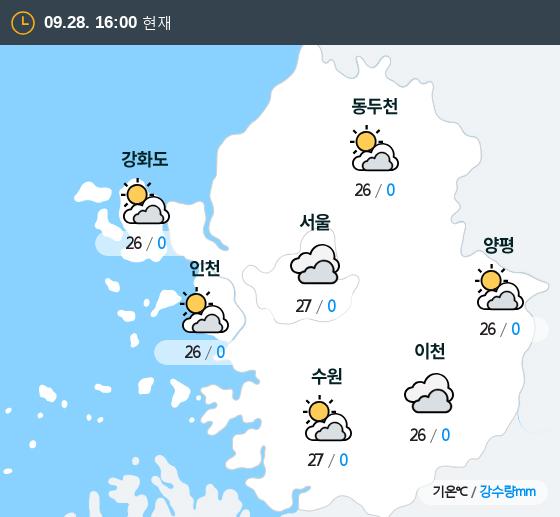 2019년 09월 28일 16시 수도권 날씨