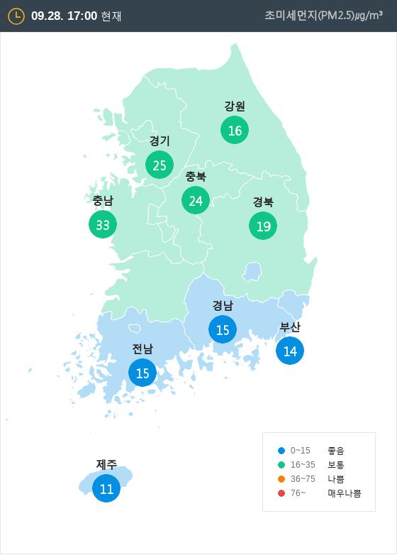 [9월 28일 PM2.5]  오후 5시 전국 초미세먼지 현황