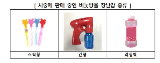 놀이용 비눗방울 일부 제품에서 유해물질이 검출됐다. [자료 한국소비자원]