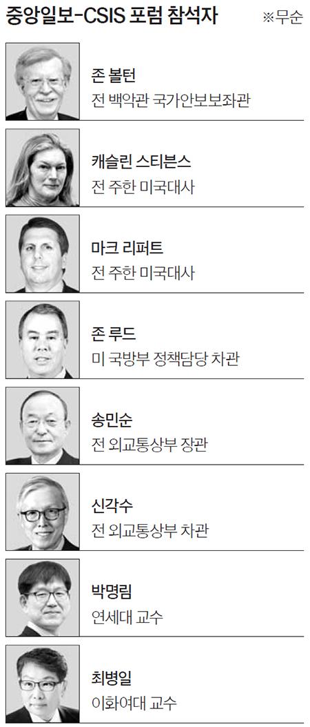 중앙일보-CSIS 포럼 참석자