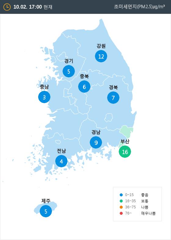 [10월 2일 PM2.5]  오후 5시 전국 초미세먼지 현황