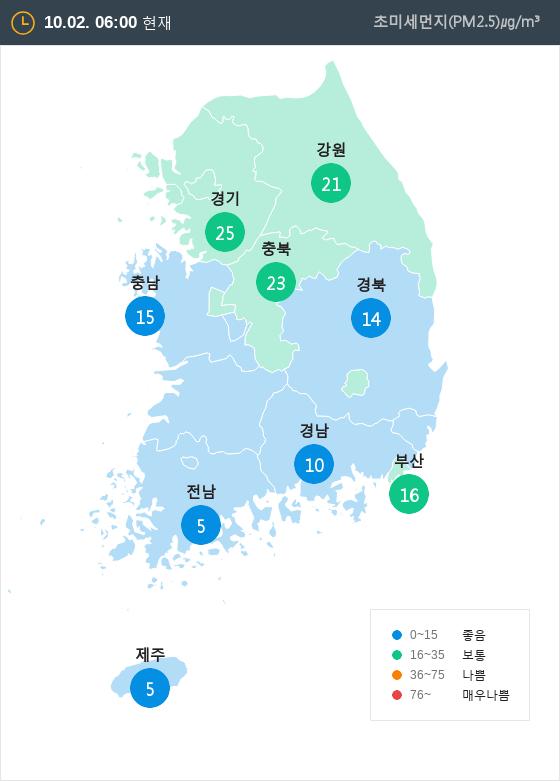 [10월 2일 PM2.5]  오전 6시 전국 초미세먼지 현황