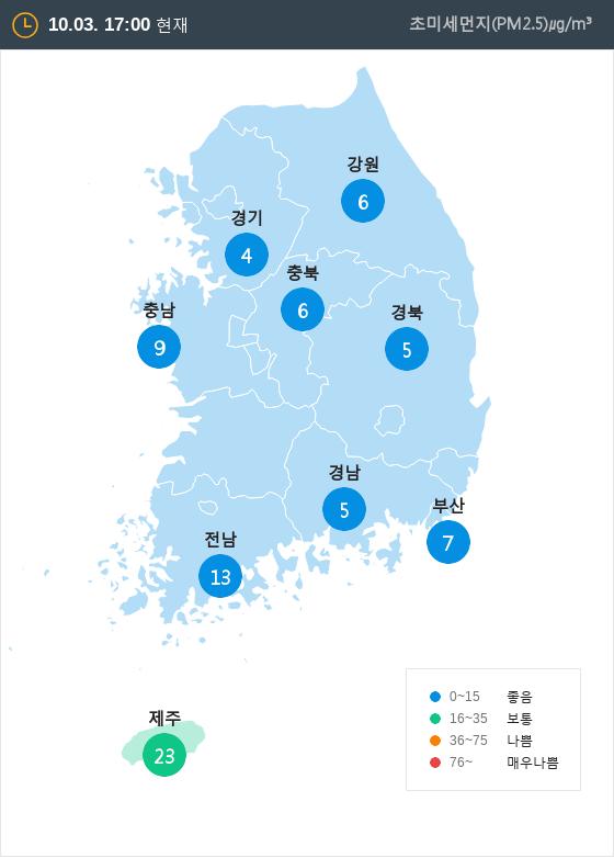 [10월 3일 PM2.5]  오후 5시 전국 초미세먼지 현황