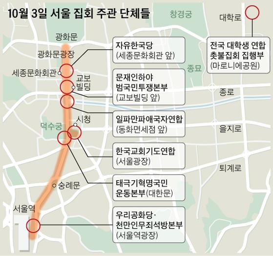 10월 3일 서울 집회 주관 단체들. 그래픽=신재민 기자 shin.jaemin@joongang.co.kr