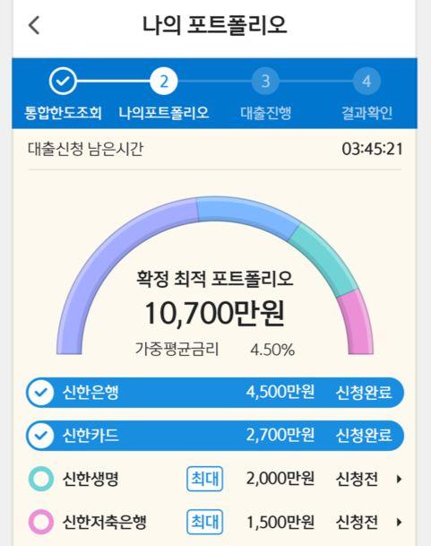 신한금융 '스마트대출마당' 화면 예시. [신한금융그룹]