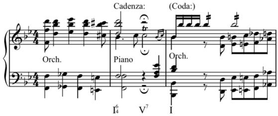 카덴차(cadenza) 경영이라는 말이 있다. 어떤 개인의 기발한 아이디어와 재능이 발휘되어야 전체가 성장, 발전할 수 있다. [사진 Wikimedia Commons]