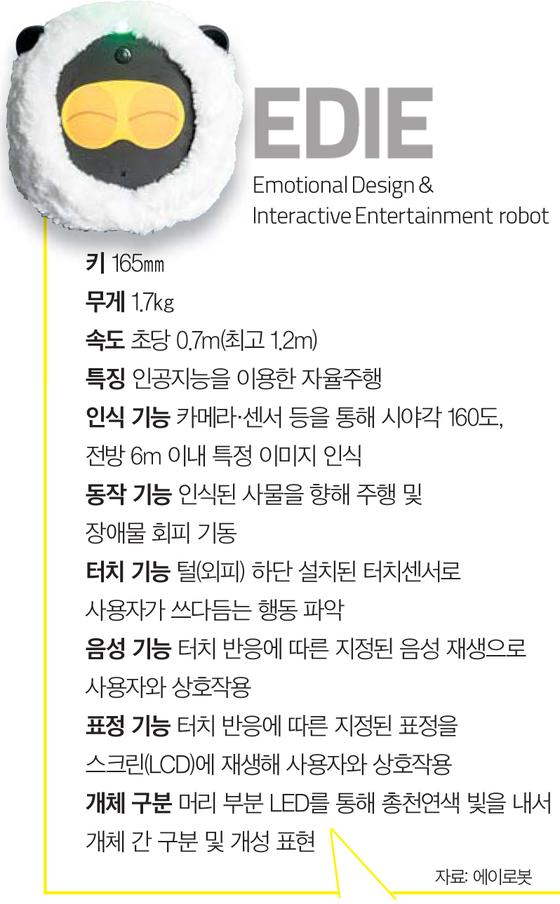 [소년중앙] 상상 속 로봇 친구 실제로 만나 '로봇과 뭘 할까' 새로운 상상 시작