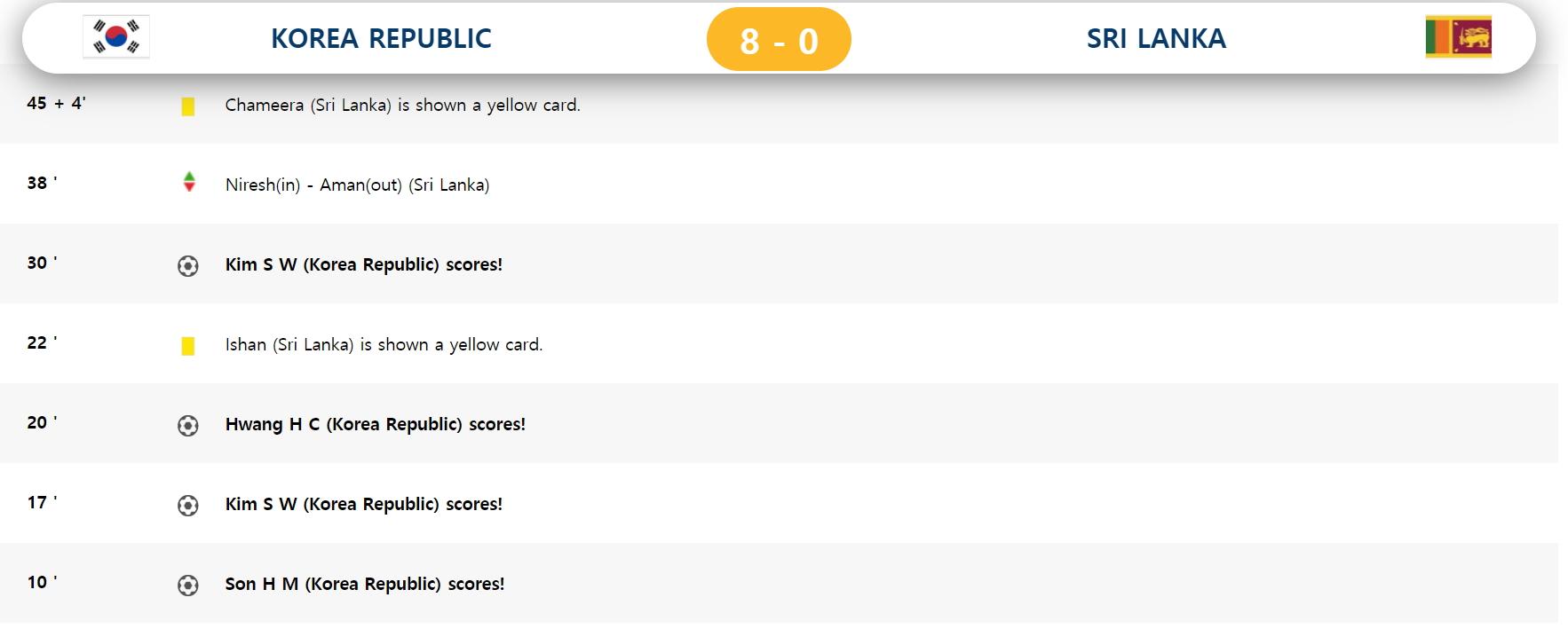 지난 10일 아시아축구연맹이 홈페이지를 통해 문자중계한 월드컵 예선 한국과 스리랑카전. 득점시간과 선수, 교체, 경고 등 기본정보만 제공한다. [사진 AFC 홈페이지]