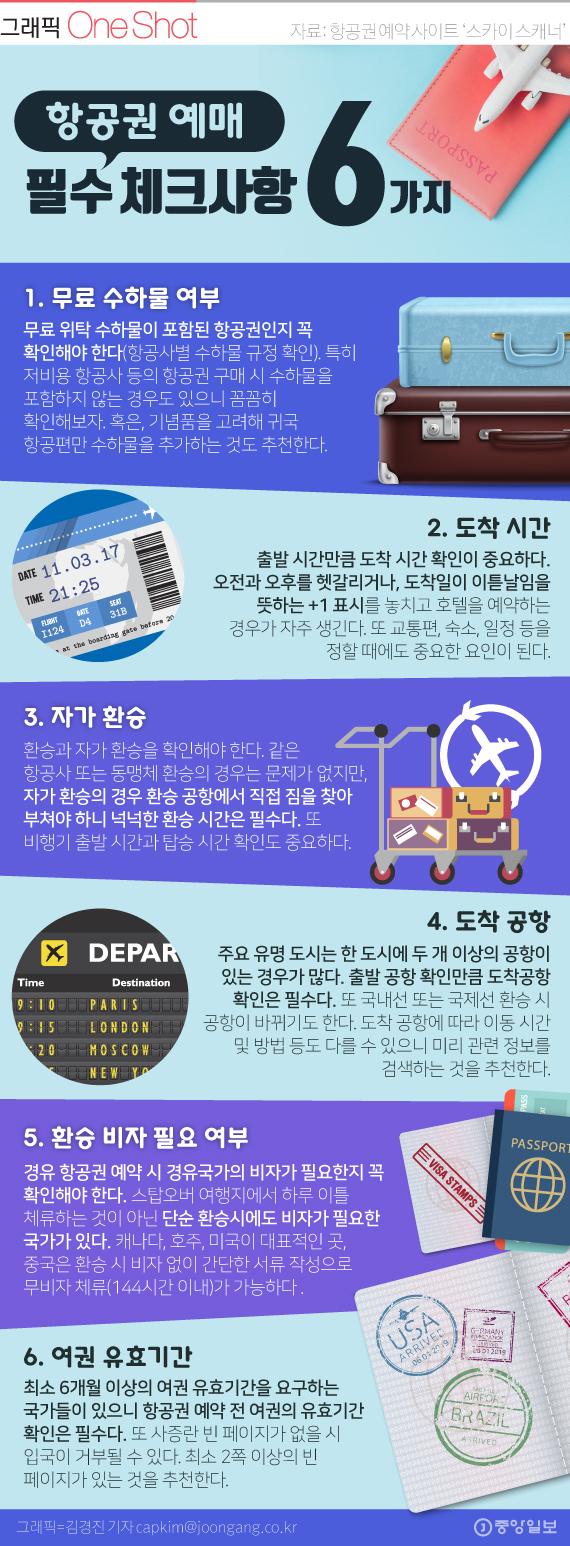 항공권 예매 시 필수 체크사항 6가지.