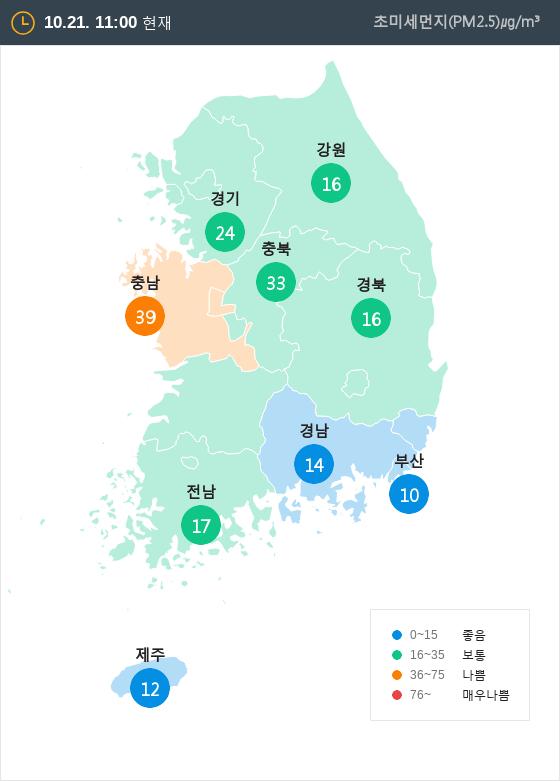[10월 21일 PM2.5]  오전 11시 전국 초미세먼지 현황
