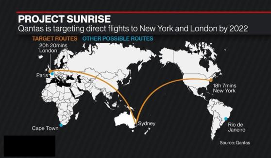 콴타스항공은 2022년부터 시드니~뉴욕, 시드니~런던까지 직항 노선 운항을 시도하고 있다. [콴타스항공 홈페이지]