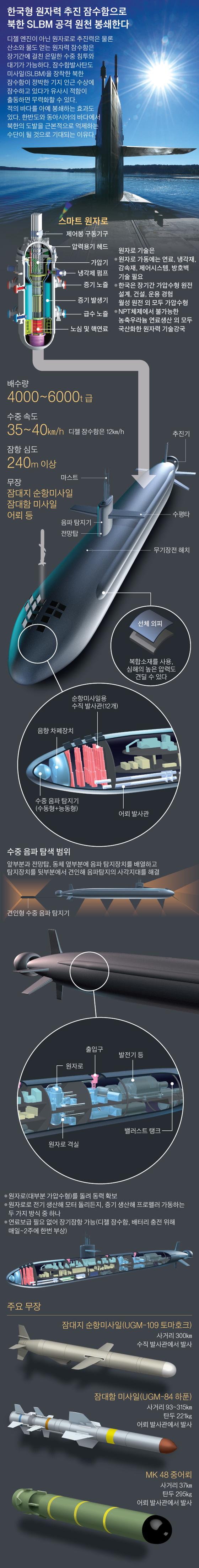 그래픽=박경민·심정보 기자 minn@joongang.co.kr