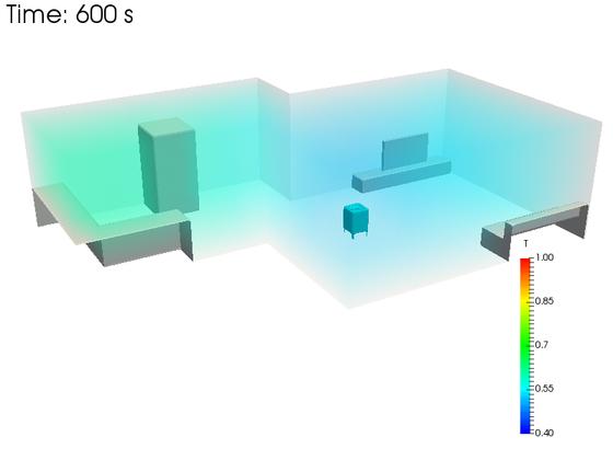 [실험1] 거실과 주방이 비교적 고르게 정화된 모습