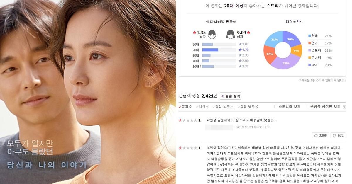'82년생 김지영' 포스터(왼쪽)와 네이버 영화 사이트 네티즌 평점 캡처. [82년생 김지영, 네이버]