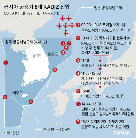 러시아 군용기 6대 KADIZ 진입. 그래픽=박경민 기자 minn@joongang.co.kr