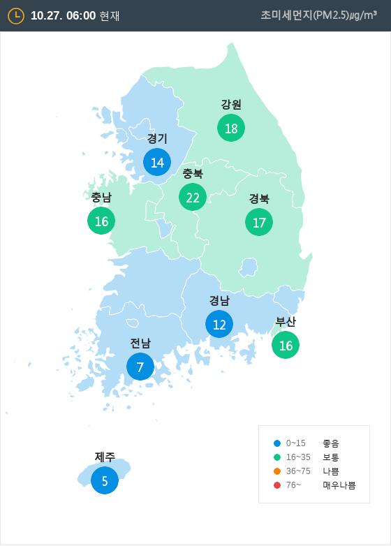 [10월 27일 PM2.5]  오전 6시 전국 초미세먼지 현황
