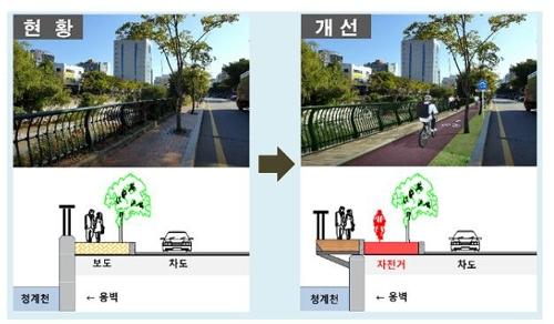 청계천로 자전거 전용도로 데크 확장형. [자료 서울시]