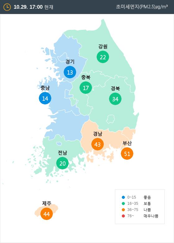 [10월 29일 PM2.5]  오후 5시 전국 초미세먼지 현황
