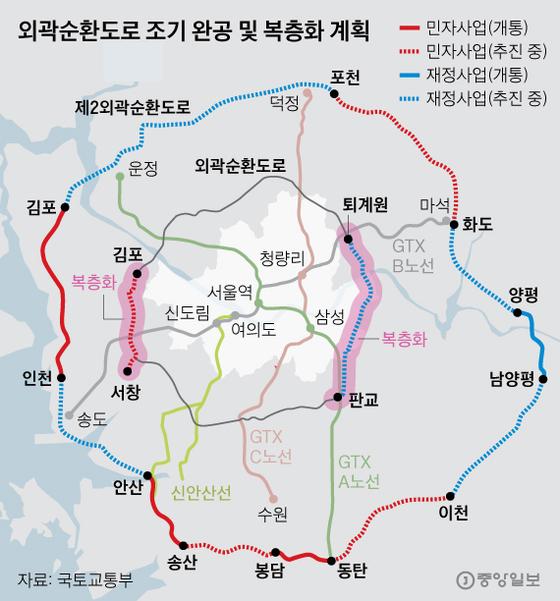 외곽순환도로 조기 완공 및 복층화 계획. 그래픽=김영옥 기자 yesok@joongang.co.kr