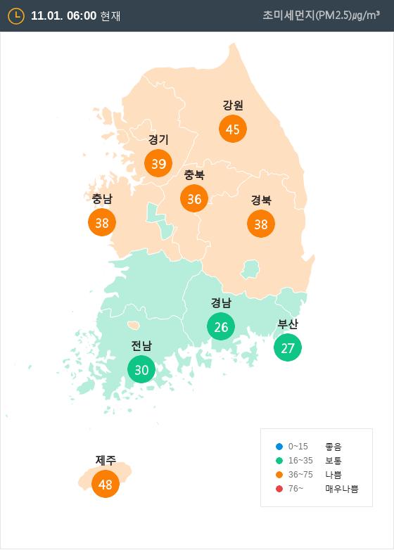 [11월 1일 PM2.5]  오전 6시 전국 초미세먼지 현황