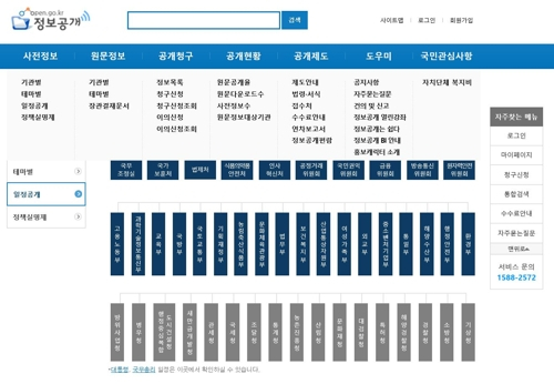 주요 중앙행정기관장 일정 공개 페이지. [정보공개포털 화면 캡처]