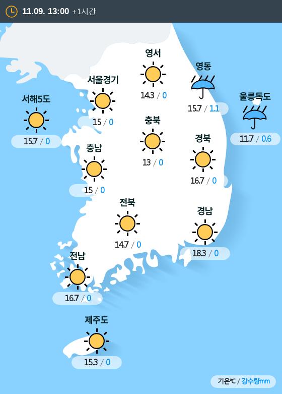 2019년 11월 09일 13시 전국 날씨