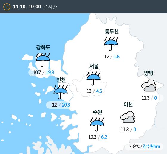 2019년 11월 10일 19시 수도권 날씨
