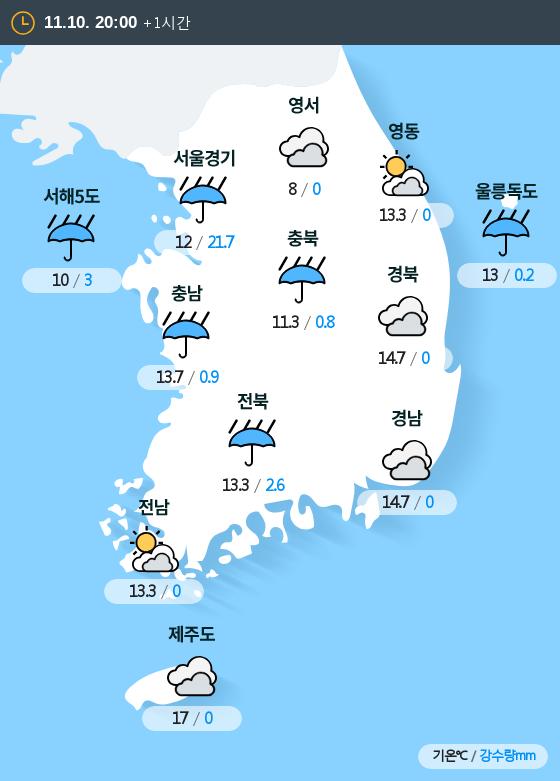 2019년 11월 10일 20시 전국 날씨