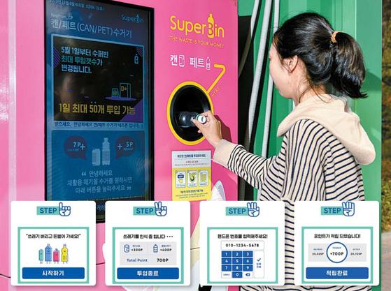 서울어린이대공원 정문 숲박스에 설치된 재활용 회수로봇 자판기에 페트병을 넣고 있다.
