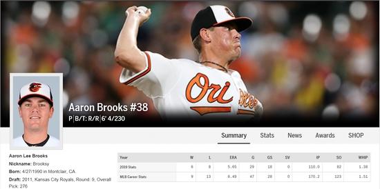 사진=MLB.com 캡처