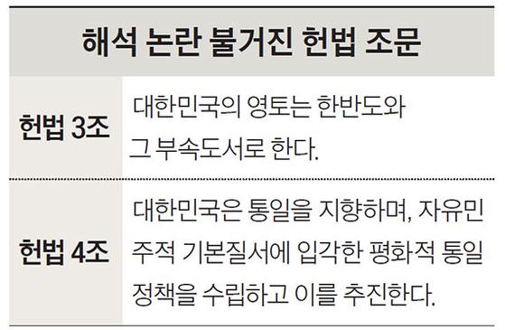 해석 논란 불거진 헌법 조문