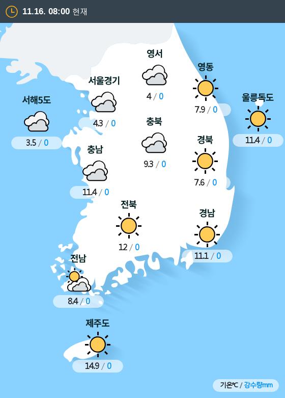 2019년 11월 16일 8시 전국 날씨