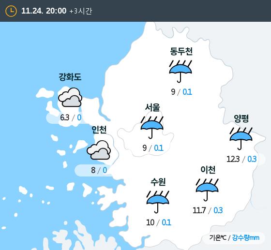 2019년 11월 24일 20시 수도권 날씨