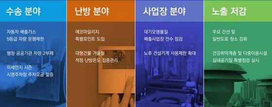 서울시 미세먼지 시즌제 주요 내용. [그래픽 서울시]