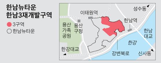 한남3재개발구역. 그래픽=김영옥 기자 yesok@joongang.co.kr