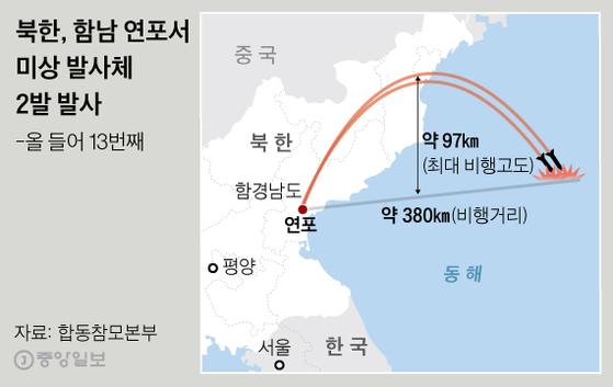 북한, 함남 연포서미상 발사체 2발 발사 그래픽=김주원 기자 zoom@joongang.co.kr