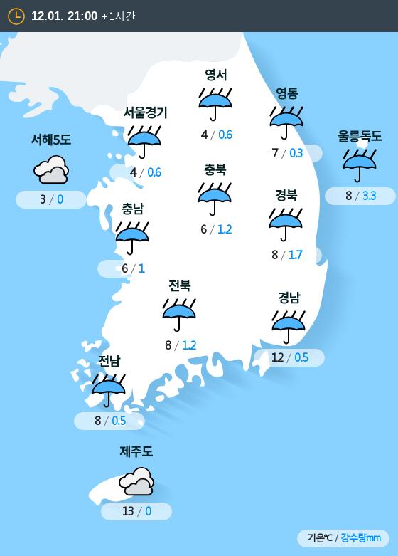 2019년 12월 01일 21시 전국 날씨