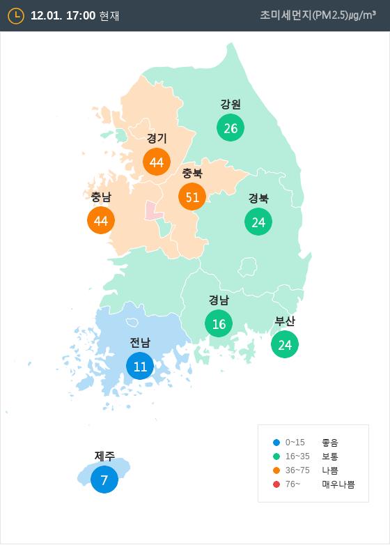 [12월 1일 PM2.5]  오후 5시 전국 초미세먼지 현황