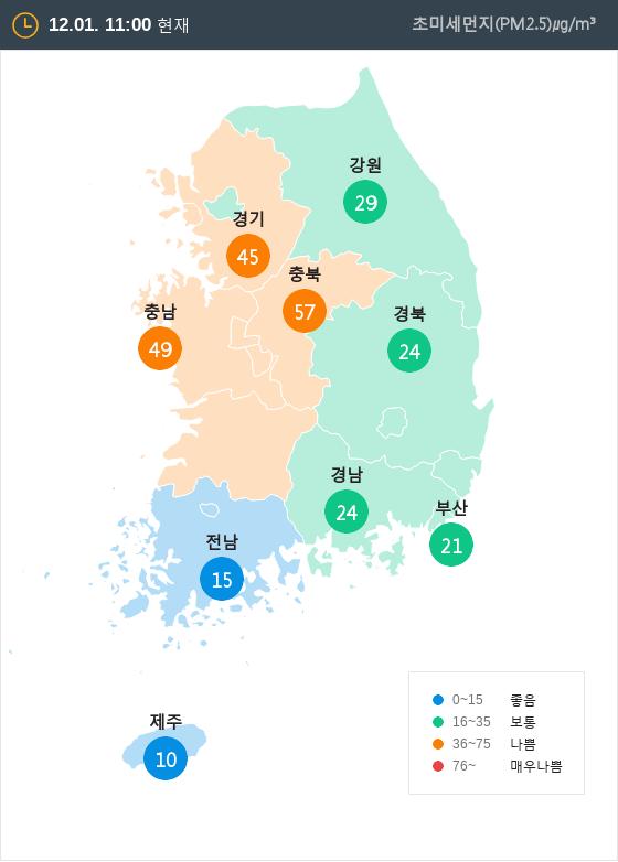 [12월 1일 PM2.5]  오전 11시 전국 초미세먼지 현황