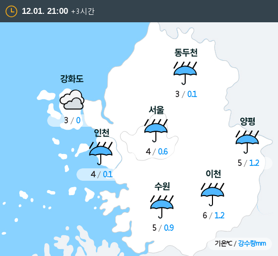 2019년 12월 01일 21시 수도권 날씨