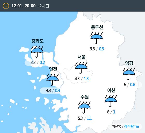 2019년 12월 01일 20시 수도권 날씨