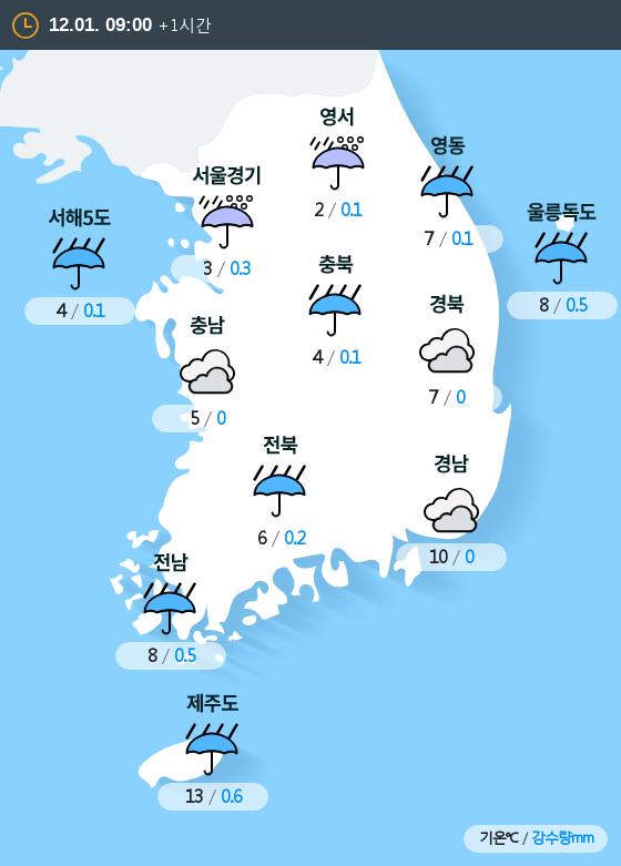 2019년 12월 01일 9시 전국 날씨