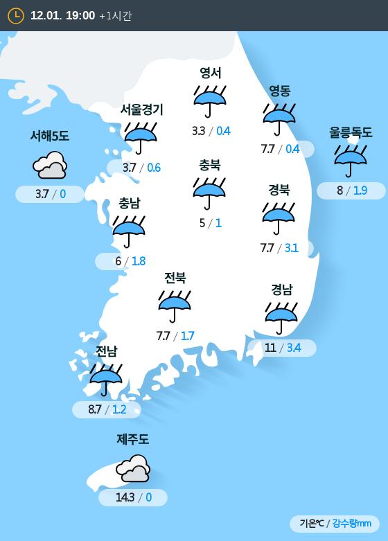 2019년 12월 01일 19시 전국 날씨