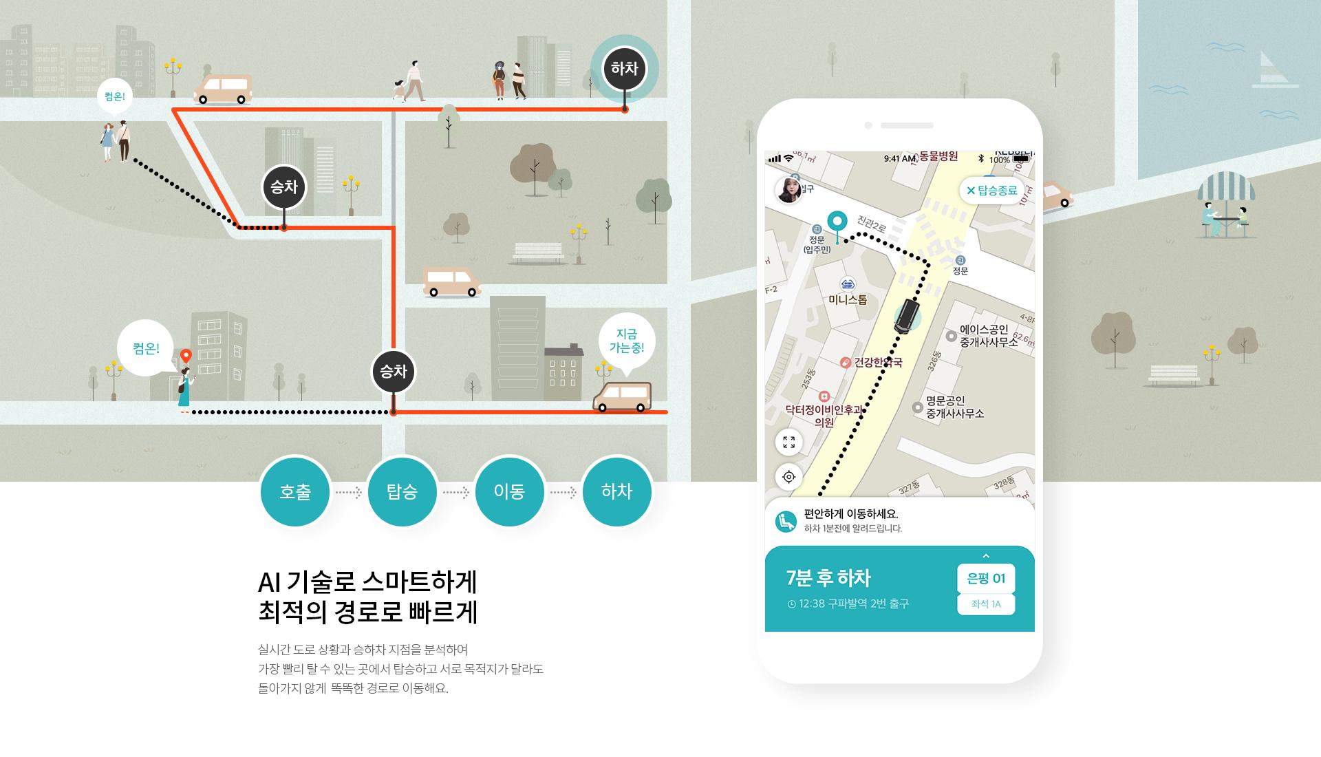 현대차가 KST모빌리티와 진행하는 수요응답형 커뮤니티 이동서비스는 인공지능으로 다수 승객, 복수 목적지에 대해 최적경로를 찾아주는 서비스다. [사진 현대자동차]